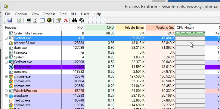 ws_Process Explorer_5