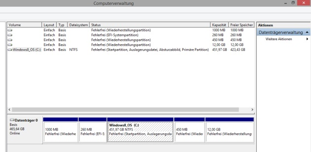 Auf PCs mit vorinstalliertem Windows 8 sind unzählige Partitionen mit Recovery-Informationen von des Microsoft-Systems belegt