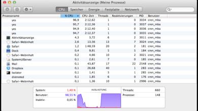Photo of Für Hardware-Tests: Mac einem Stresstest unterziehen