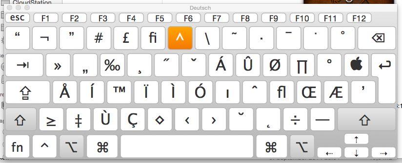 Sonderzeichen und Funktionen der Mac OS X-Tastatur als Übersicht ...