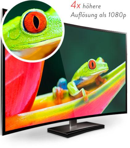 4k Fire TV