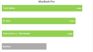 Bild von Schnellere Grafikkarte am Mac mit dem Nvidia-Videotreiber