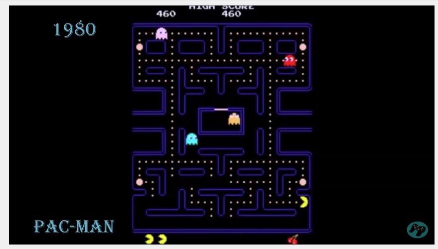 Grafik Pac Man
