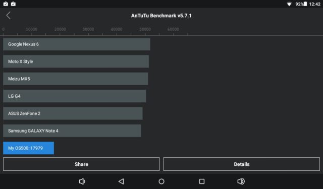 Der Antuto-Benchmark lässt es ahnen: Ein Rennpferd ist das Orbsmart Soundpad 500 nicht