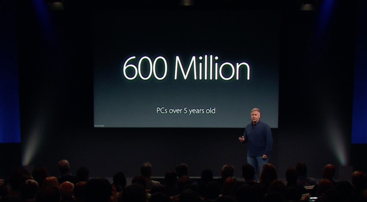 Apple-Keynote-600-million
