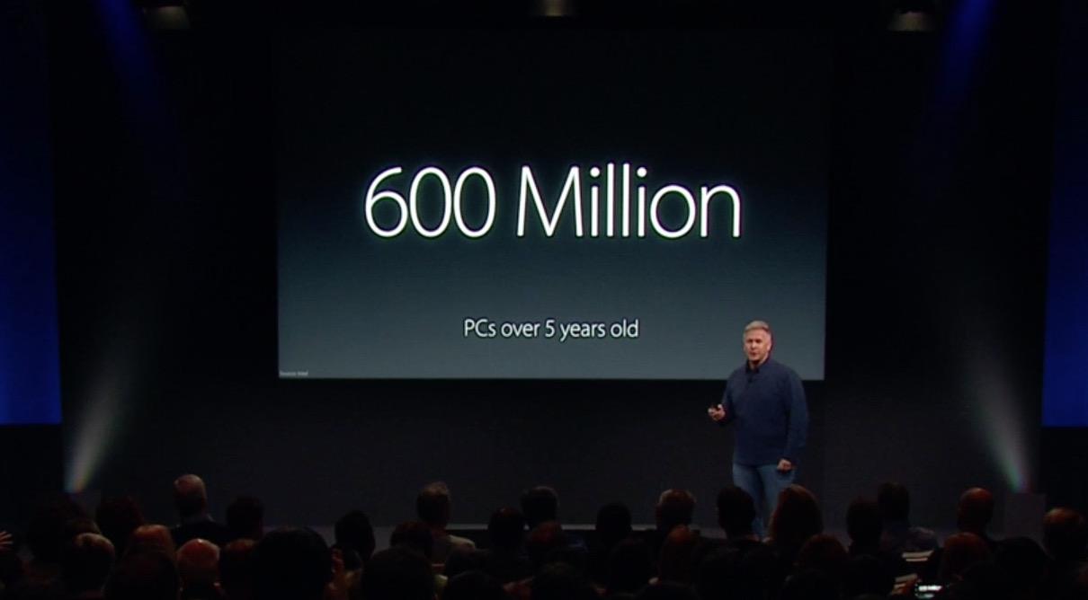 Apple-Keynote-600-million