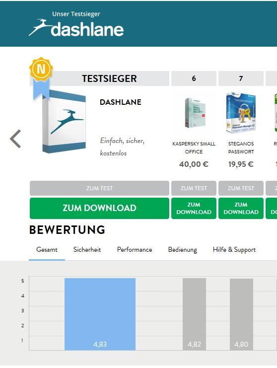 netzsieger_vergleichsportal_test