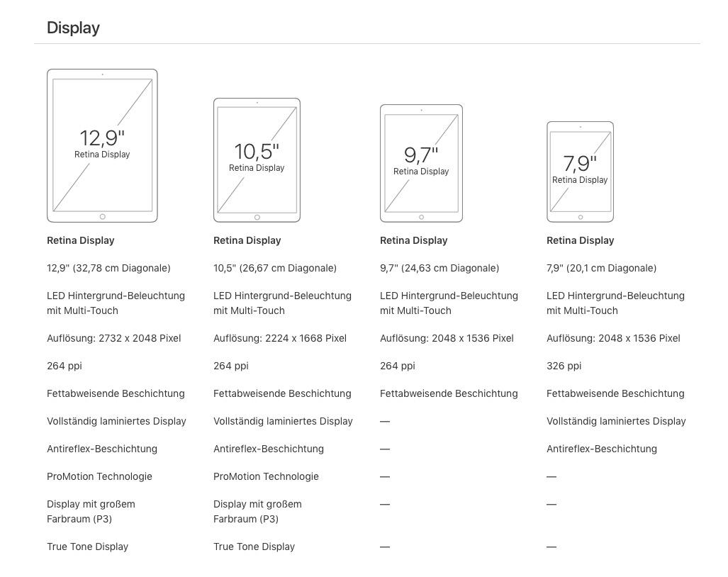 Die Specs der verschiedenen iPad-Modelle 2017 (Quelle: Apple)