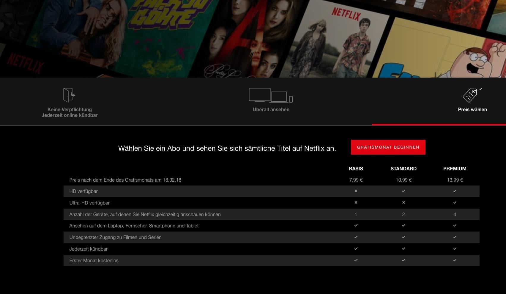 Netflix Preise