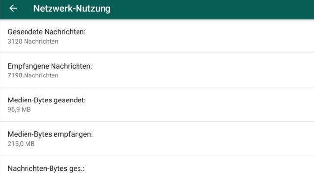 WhatsApp Statistiken Netzwerk