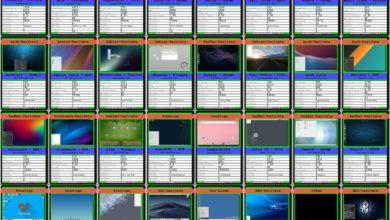 Bild von Linux-Quartett: 32 Distributionen in der Übersicht
