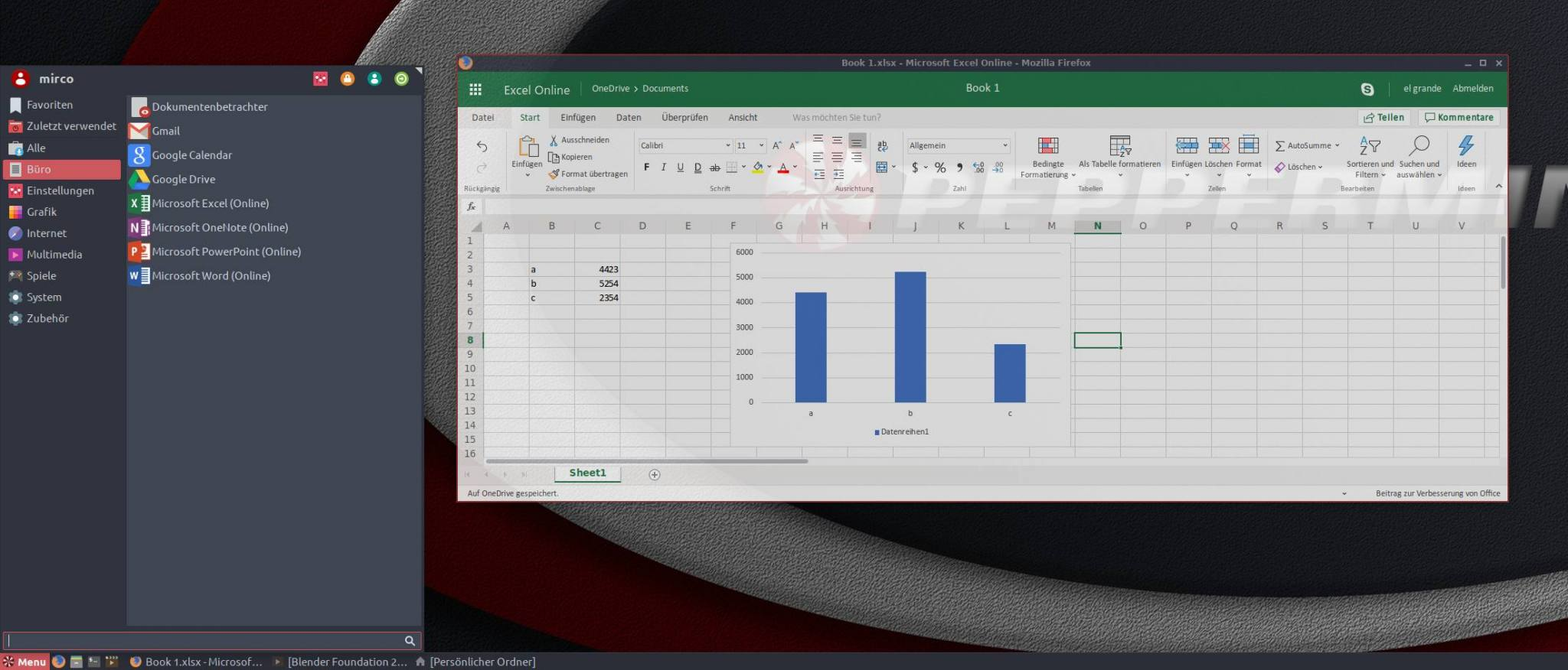 peppermint excel
