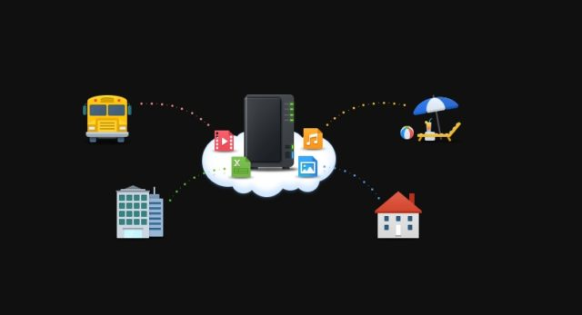 Synology Quick Connect