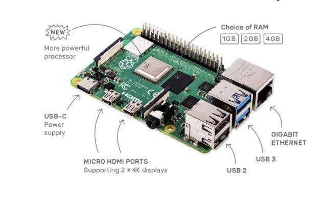 Raspberry Pi 4 Hardware