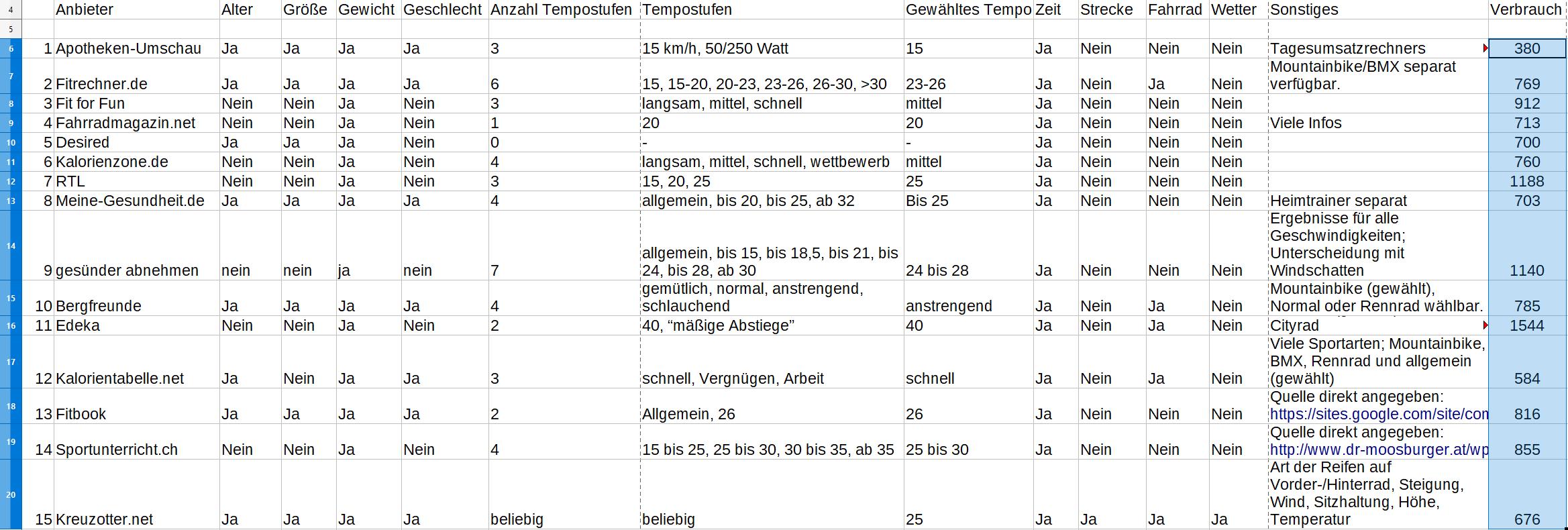 sex kalorien verbrennen tabelle