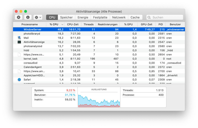 Die Aktivitätsanzeige, nach CPU-Last sortiert, zeigt, welche Prozesse Ärger machen.