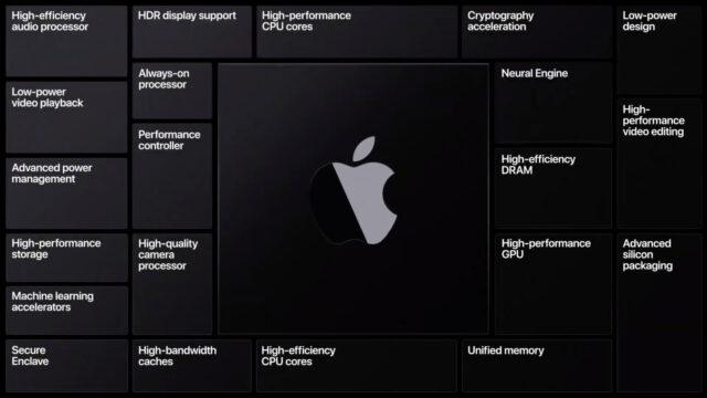 Apple Silicon components