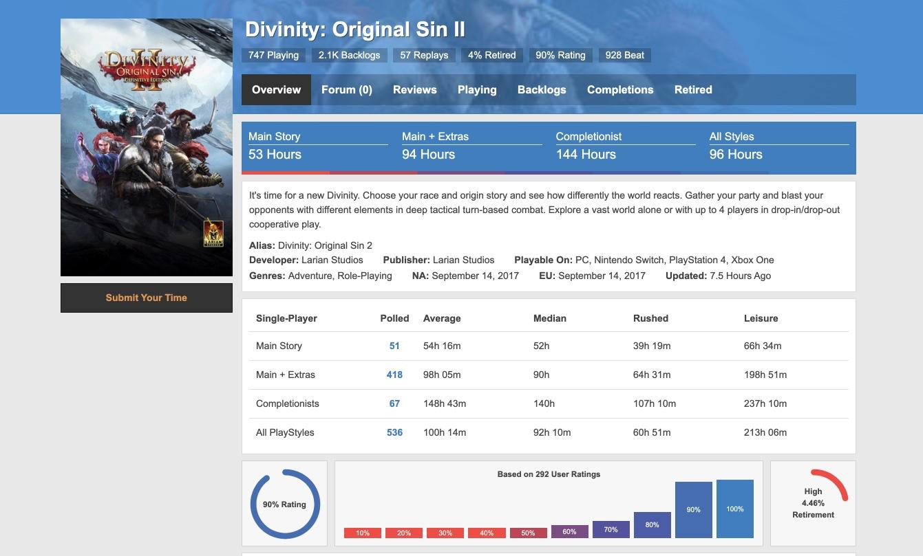 How long is Divinity Original Sin II?   HowLongToBeat