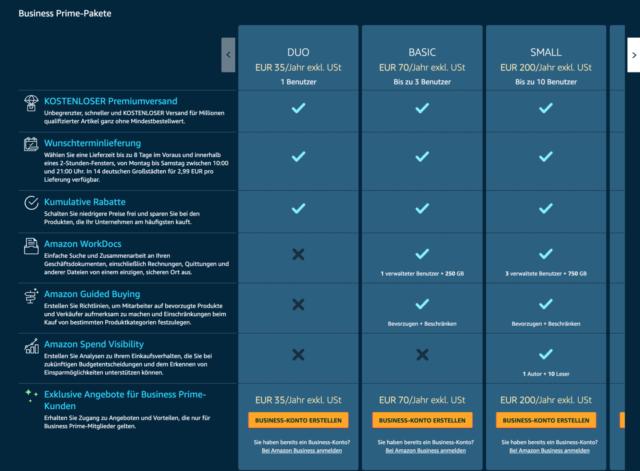 Amazon Prime Business Pakete
