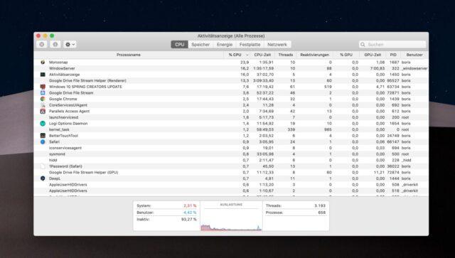 macOS Aktivitätsanzeige CPU