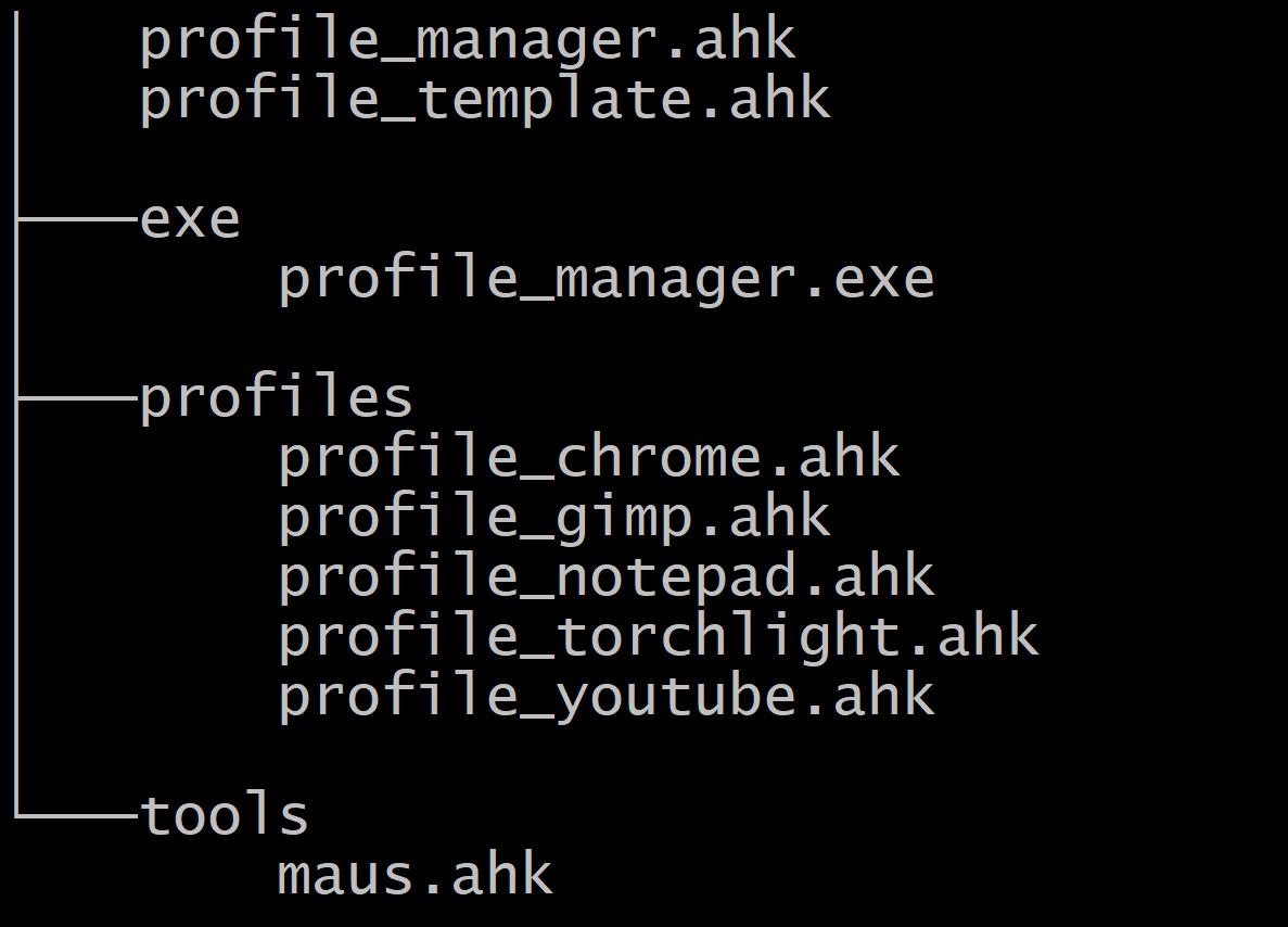 profile terminal screenshot